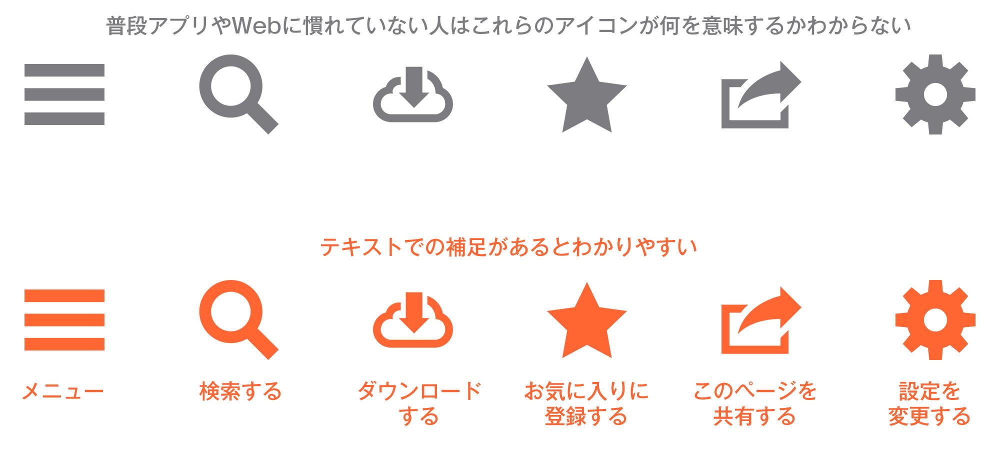 シニア向けUI事例_menu